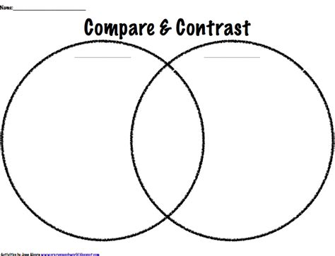 search results for compare and contrast pictures