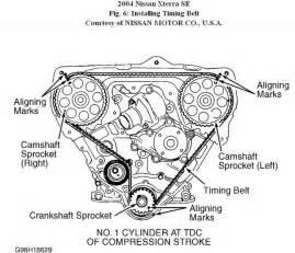 2001 Nissan Xterra Timing Belt 4 Best Images Of 2001 Nissan Xterra Engine Diagram