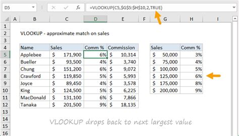 vlookup tutorial exle v lookup in excel how to use the excel vlookup function