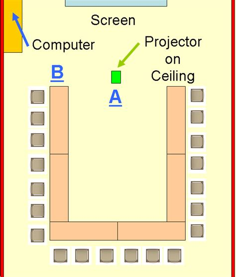 room layout for presentation joyful public speaking from fear to joy july 2010