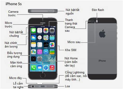 Hp Iphone A1387 apple iphone 4 handbuch yahoo