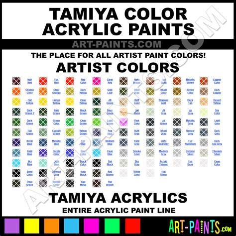 tamiya acrylic mixing chart autos post