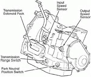 P0740 Chrysler Town And Country Atf 4
