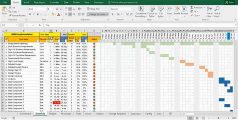 Resource Allocation Template Excel Natural Buff Dog Resource Allocation Template
