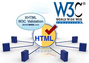 html validation w3c w3c validation sarasota website design web hosting and