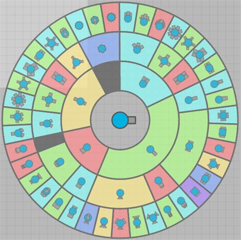 what do different colours mean what do the different colors signify in the diep io class