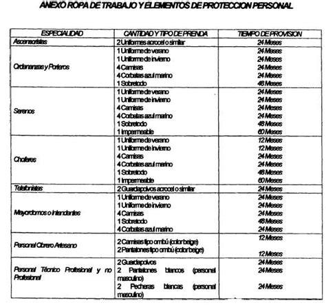nueva ley de vivienda y hbitat lvh lrpvh en venezuela ley de trabajo venezuela 2016 newhairstylesformen2014 com