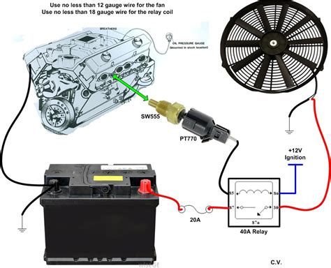 electric fan relay install dual fans wiring to switch third generation f