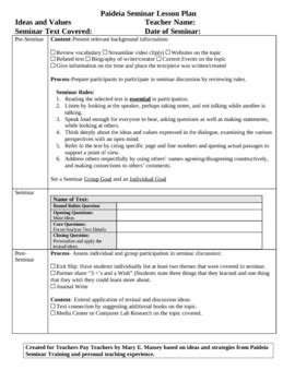 seminar checklist template paideia seminar lesson plan template by hanging in the