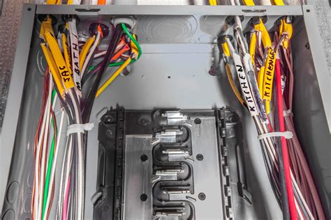 an overview of wiring an electrical circuit breaker panel