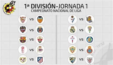 Calendario Real Madrid 2014 15 Calendario Liga Bbva 14 15 Real Madrid Y Barcelona