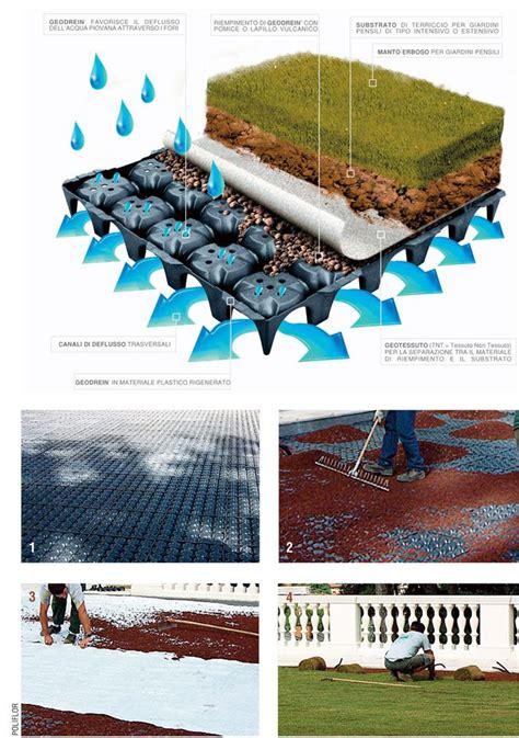 giardini pensili immagini oltre 25 fantastiche idee su giardini pensili su