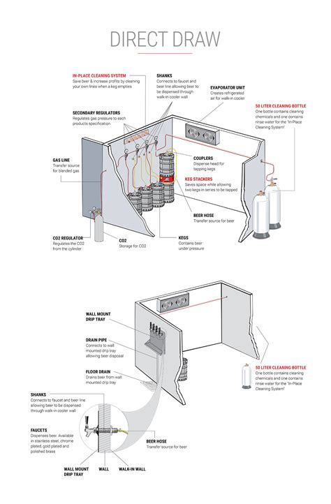 piping diagram for walk in cooler free wiring