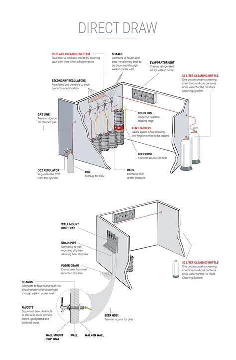 heatcraft walk in cooler wiring diagram wiring diagram