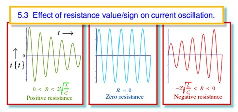 what is a negative resistor negative resistance oscillators