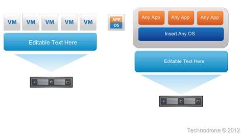 vmware visio template the unofficial vmware visio stencils technodrone
