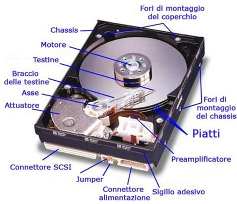 disco fisso interno struttura di un disk i recuperare disk