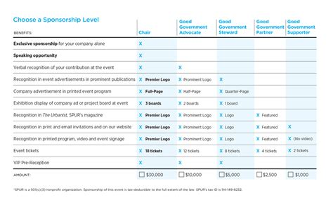 sponsorship levels and benefits template sponsorship levels and benefits template image collections