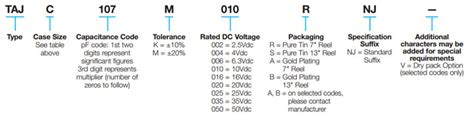 kemet capacitor spice model tantalum capacitor spice model 28 images kemet k sim capacitor model simulation tool other