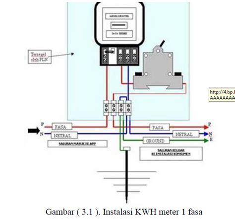 a kwh meter 1 fasa digunakan pada daya rendah yang