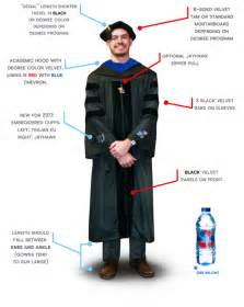 academic regalia colors ku bookstore doctorate candidate regalia