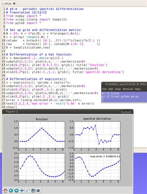 Spectral Methods In Matlab program 4 output 4