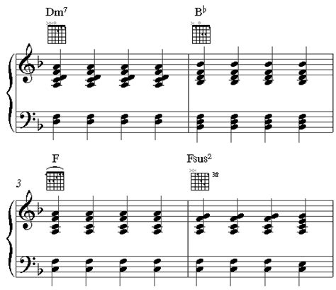 tutorial piano the scientist licks and riffs coldplaythe scientist free sheet music riff