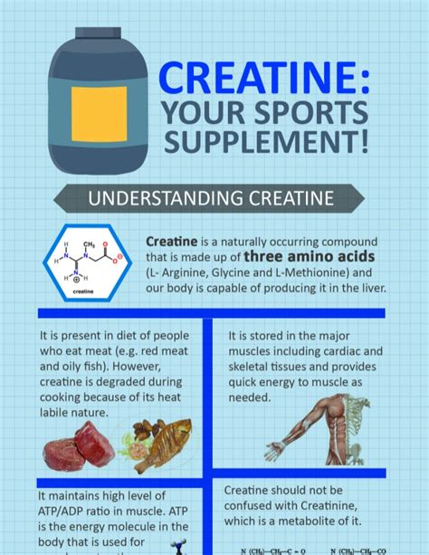 creatine use in sports creatine as your sports supplement