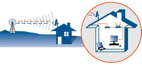 Wifi Broadband broadband wireless comtel