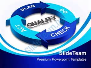 presentation business process quality check plan01 success
