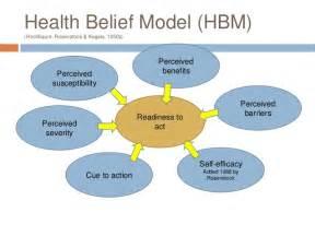 health belief model hiv risk behavior change