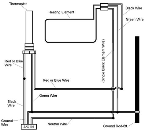 backer immersion heater wiring diagram wiring diagram