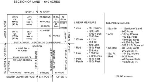 1 section in acres 209 section of land 640 acres maps for two quaker