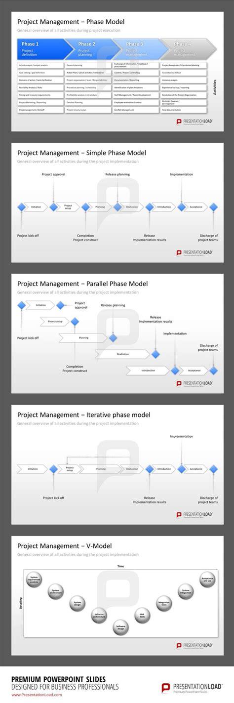 Powerpoint Design Vorlagen Mac 25 Best Ideas About Powerpoint Vorlagen Auf Business Modeling Pr 228 Sentationsdesign