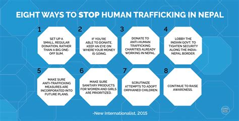 8 Ways To Stop Your Shopaholic Ways by Eight Ways To Stop Human Trafficking In Nepal Chtcs