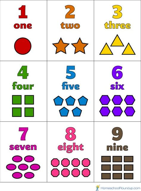 Printable Numbers With Objects   numbers printable numbers and flashcard on pinterest