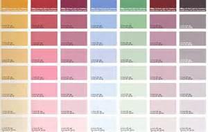 Superb Amenagement Cuisine Salon 20M2 #14: Choisir-sa-peinture-murale-5-vous-pouvez-la-mettre-en-favoris-avec-ce-permalien-1255-x-802.jpg