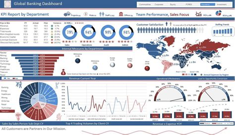 Excel Dashboards Excel Dashboards Vba And More School Data Dashboard Template