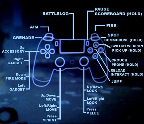 ps4 layout youtube battlefield 4 controller layout auf der playstation 4