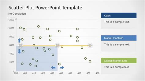 Scatter Plot Template by Scatter Plots Correlations Powerpoint Templates Slidemodel