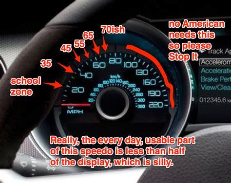 mustang digital speedometer dumb american speedometers ford mustang
