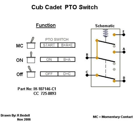 1440 cub cadet wiring diagram on pto switch get free