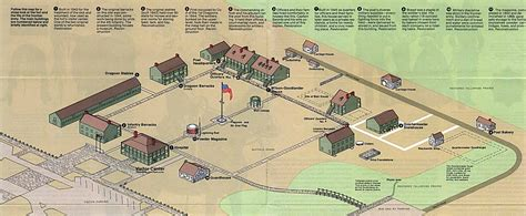 Frontier Forts national historic sites memorials military parks and