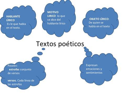 imagenes sensoriales de un texto poetico textos po 233 ticos 1