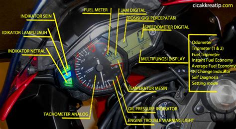 Kipas Radiator Yamaha R25 keterangan panel speedometer yamaha r25 cicakkreatip