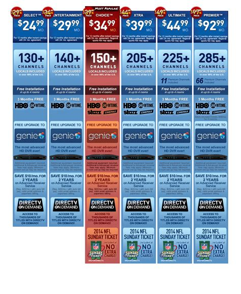 directv packages as of january 2014 directv deals 1 877 798 6070