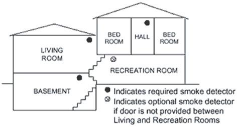 smoke detector location in bedroom smoke detector location in bedroom 28 images where to place smoke detectors in