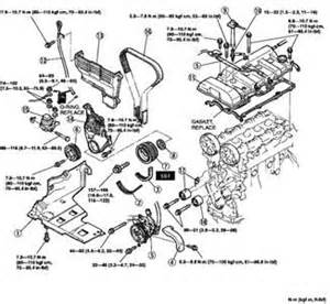 engine diagram mazda mx 3 1992 fixya