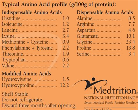 a f protein canada inc prosource liquid protein nutritional information