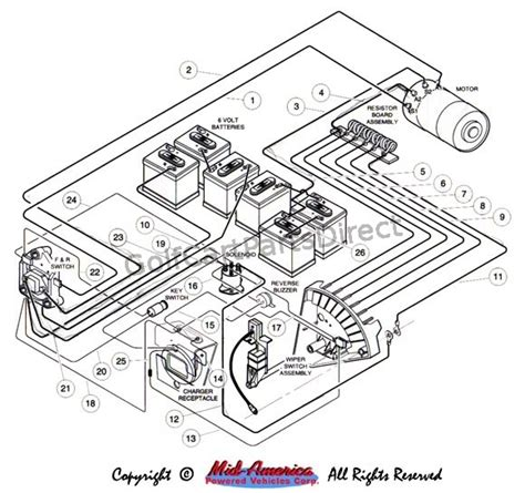 92 club car wiring diagram wiring diagram and schematic